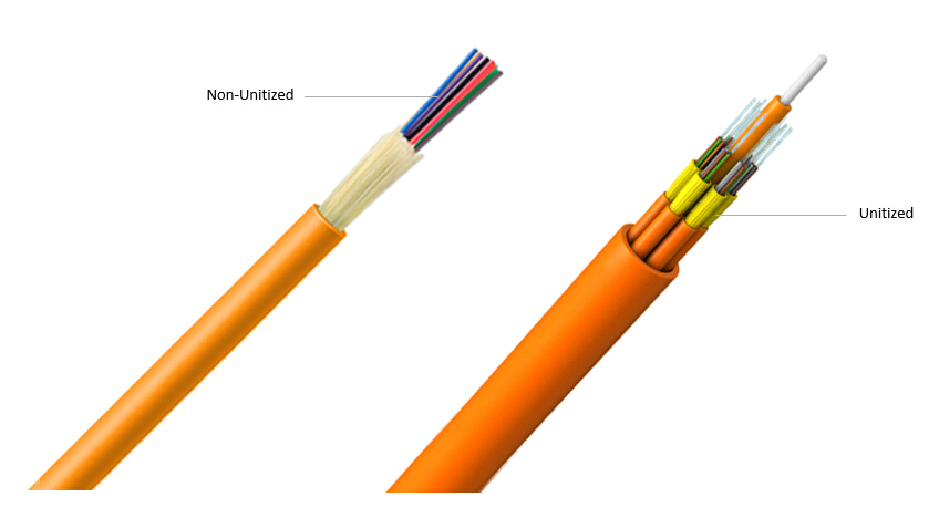 Tight-Buffered Cable vs. Loose-Tube Gel-Filled Cable