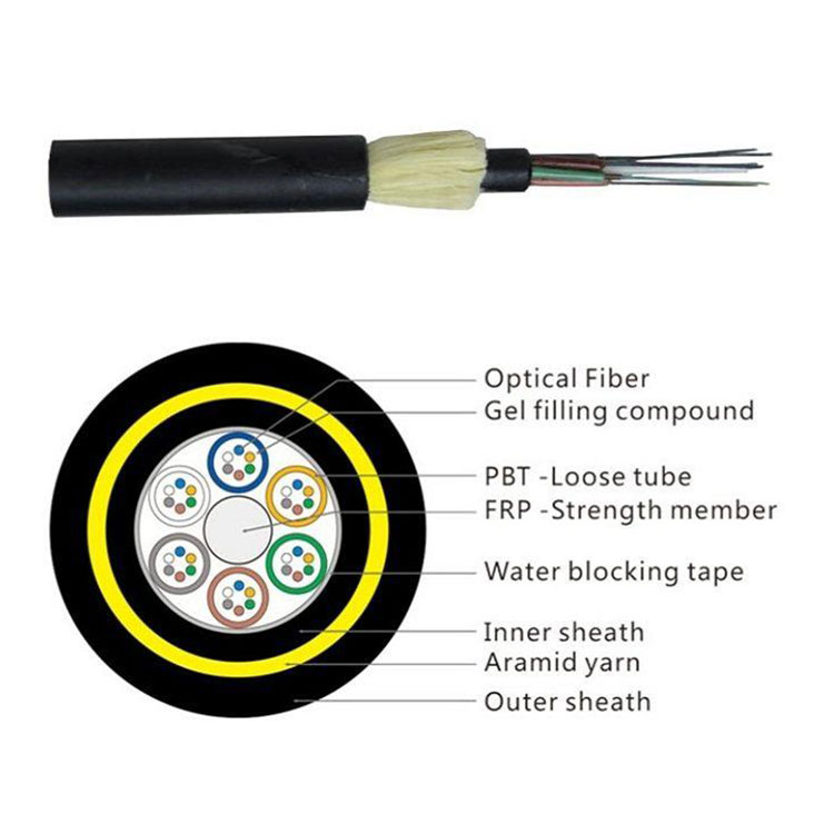 ADSS Fiber Optic Cable