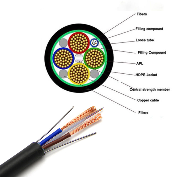 Photoelectric Composite Fiber Optic Cable